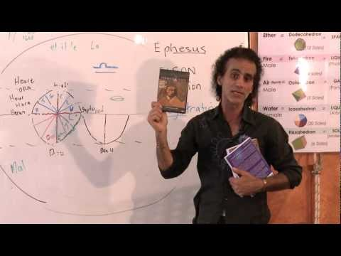Santos Bonacci The Ancient Theology, Astrotheology Part 2 -_Cg7rWSWRl8