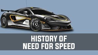 History of Need For Speed (1994-2013)