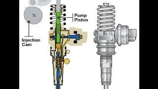 getlinkyoutube.com-Mounting Unit injector Aus-und Einbau PUMPE DUSE 2.0 , 1.9 TDI AWX AVB AVF BGW