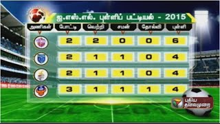 Points table of the Second ISL