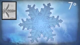 getlinkyoutube.com-Como a Neve é formada