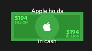 WN: A Look at Apple's Cash Horde