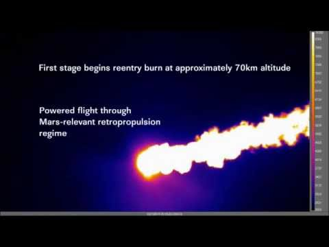 Commercial Rocket Test Helps Prep for Journey to Mars