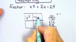 getlinkyoutube.com-BOX METHOD of Factoring Polynomials.m4v