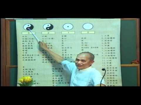 三寶心法10-5與三教經典之印證彭經理