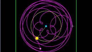 Astronomy with MicroStation Orbit of Venus Dance of Planets