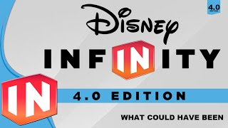 getlinkyoutube.com-Disney Infinity 4.0 Plans Revealed: Playsets, Figures & Toybox Story Mode