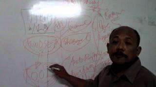 How to list building Raih Ribuan Dollar Dari List Building Dani Wijaya by Mbah Katob
