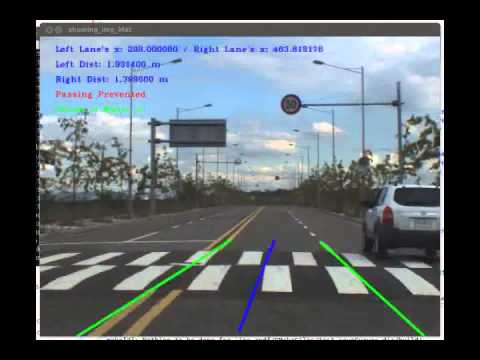 Lane detection & Localization For UGV in Urban Environment