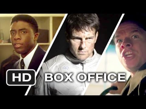 Weekend Box Office - April 26-28 2013 - Studio Earnings Report HD