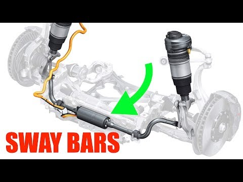 Anti-Roll Bars - Explained