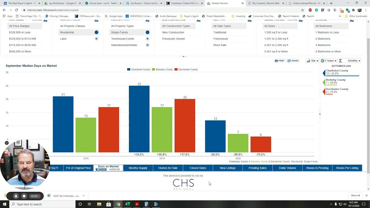 Charleston area real estate market update September 2020