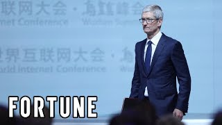 Apple's Future in China?