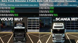 getlinkyoutube.com-ETS2MP   1.26 Güncellemesi Multiplayer'da!   Volvo vs. Scania   Hangisi Daha İyi?   Test Sonuçları