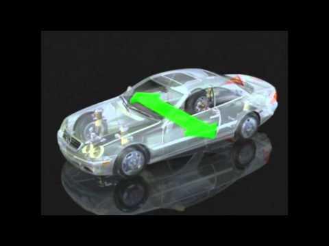 Видео обзор гидроподвески АВС (Active Body Control)
