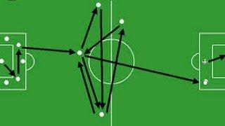 getlinkyoutube.com-TUTO: Les mécanismes d'une tactique pour les novices sur Football Manager 2015