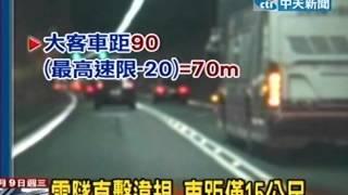 getlinkyoutube.com-雪隧規定安全車距 記者直擊多輛車違規