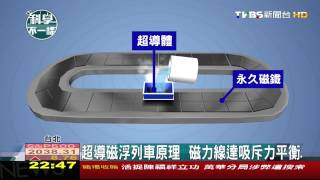 getlinkyoutube.com-【科學不一樣】超導磁浮列車原理 磁力線達吸斥力平衡