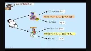 getlinkyoutube.com-Decision Tree Tutorial in 7 minutes with Decision Tree Analysis & Decision Tree Example (Basic)