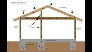 getlinkyoutube.com-Load Bearing Wall Framing Basics - Structural Engineering and Home Building Part One