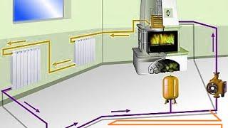 getlinkyoutube.com-Печь дровяная в системе отопления / Уют и тепло загородного дома