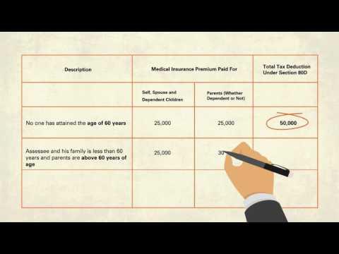 Tax Deduction of Health Insurance Premium
