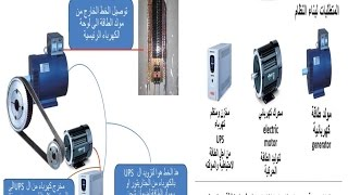getlinkyoutube.com-توليد كهرباء مجانا 1