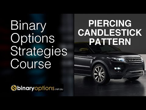 Chapter 4.1.5 - Piercing Pattern - Candlestick Charting Technique