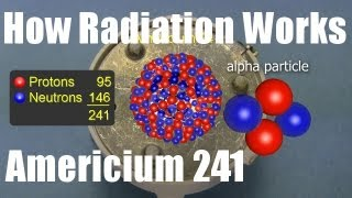 getlinkyoutube.com-How Radiation Works using Americium 241, Alpha Particles and Gamma Rays