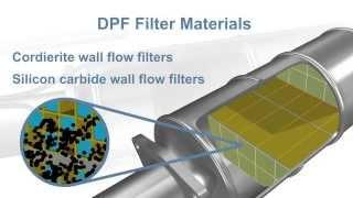 getlinkyoutube.com-Diesel Particulate Filter Fundamentals