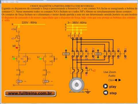 Comandos Elétricos - Reversão