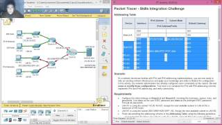 8.4.1.2 Packet Tracer - Skills Integration Challenge