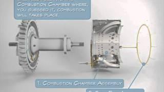 getlinkyoutube.com-How a Jet Engine Works