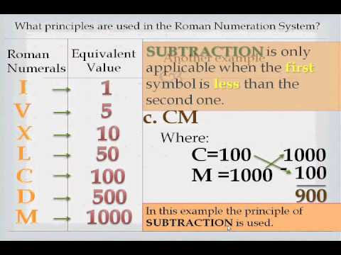 Roman Numerals - Interactive Math Lesson (PowerPoint)