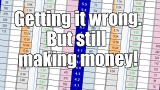 getlinkyoutube.com-Betfair trading - Getting in wrong (But still making some money)