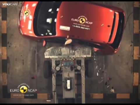 Renault Twingo 3 2014 CRASH TEST