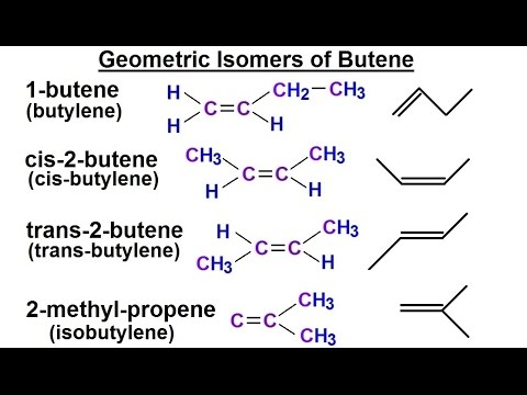 Organic Chemistry - Ch 1: Basic Concepts (28 of 97) Geometric Isomers of Butene***