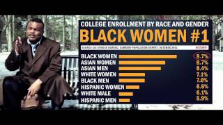 Black Women Top This List Ranked The Most Educated Group By Race & Gender
