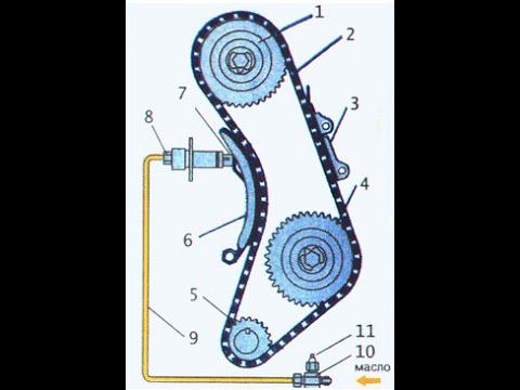 Стук цепи ГРМ, Nissan maxima, лечим (chain knock Nissan maxima)