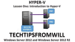getlinkyoutube.com-Lesson One: Introduction to Hyper-V