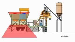 getlinkyoutube.com-MOBISPA 60 - Mobile concrete batching plant- Installation design