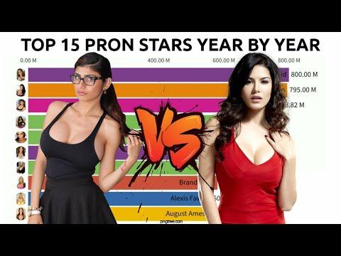 Top 15 Porn Stars Rankings 2005-2019