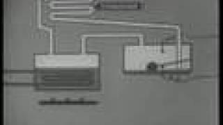 getlinkyoutube.com-Principles of Refrigeration