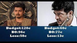 Most Expensive Loss Movie of Top Tamil Actors   Ajith   Vijay   Rajini   Kamal