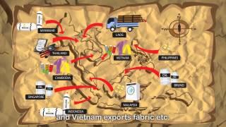 getlinkyoutube.com-Asean Economics Community