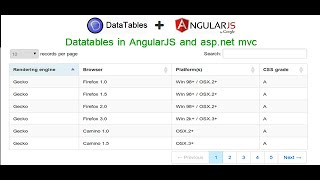 getlinkyoutube.com-Datatables in AngularJS and asp.net mvc