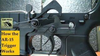 getlinkyoutube.com-How the AR-15 Trigger Works