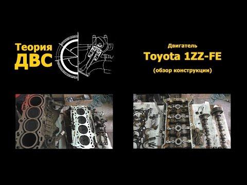 Теория ДВС: Двигатель Toyota 1ZZ-FE (обзор конструкции)