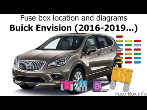 Fuse box location and diagrams: Buick Envision (.)