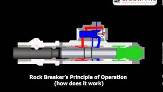 Rock Breaker's Principle of Operation - YouTube | Hydraulic Breaker Schematic |  | YouTube